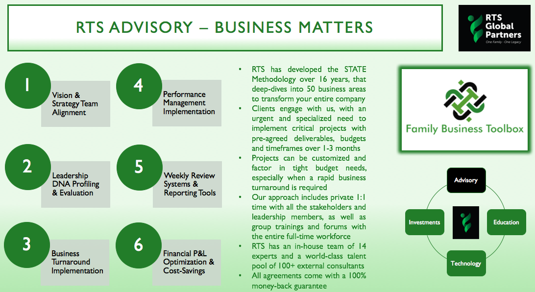 RTS Advisory - Business Matters
