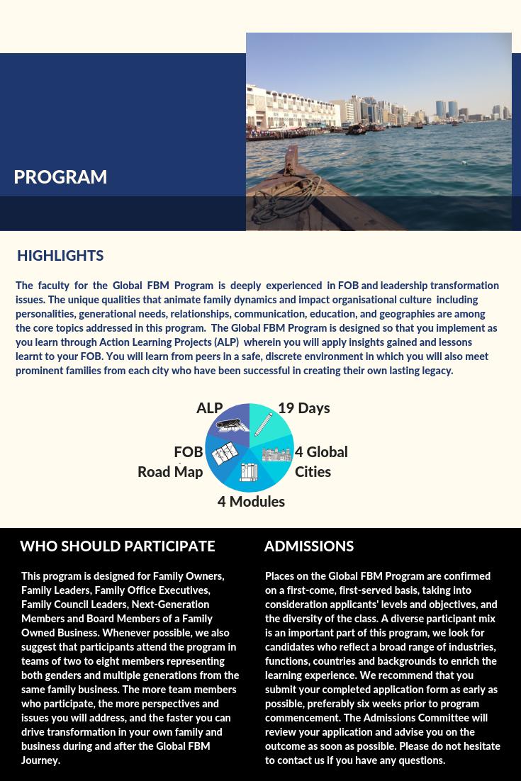 4-Global FBM Program