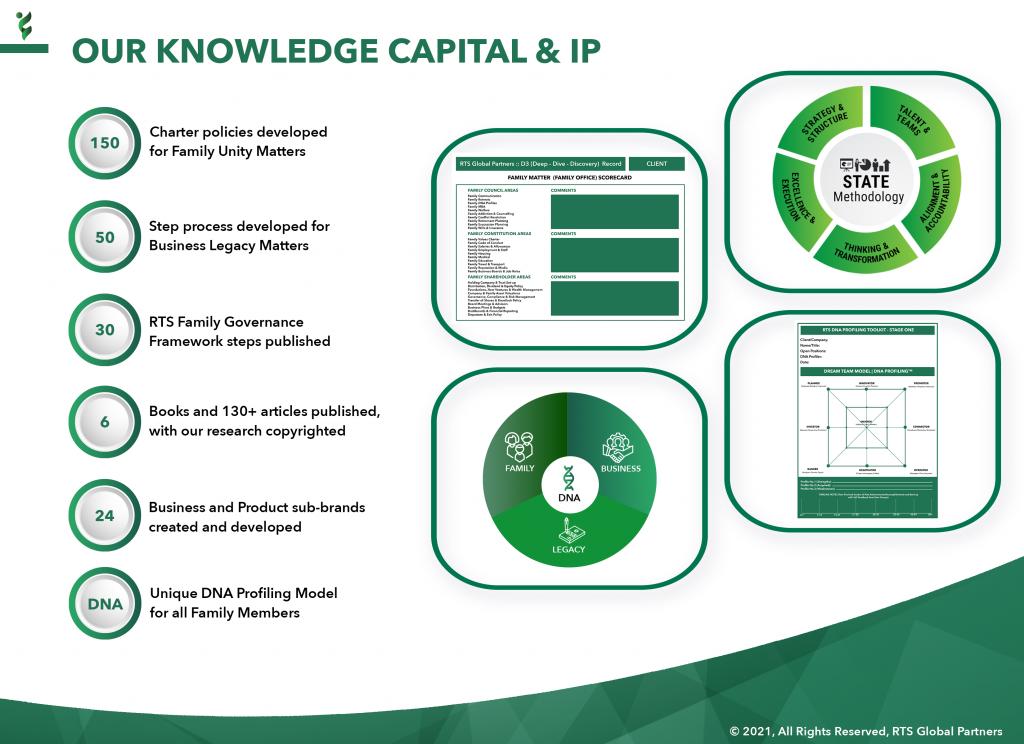 18 - RTS Knoweldge Capital & IP