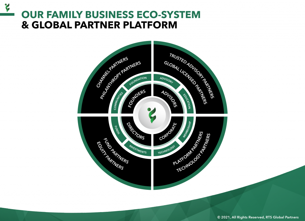 19 - RTS Family Business Eco-System Platforms