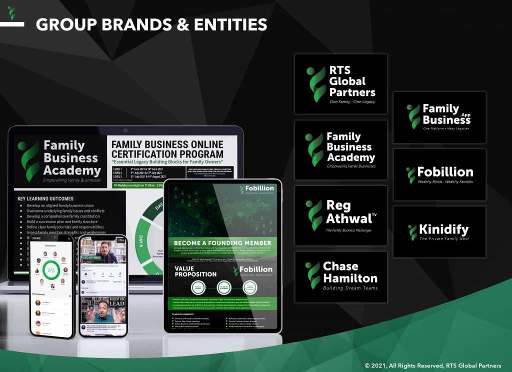 3 - RTS Group Brands & Entities
