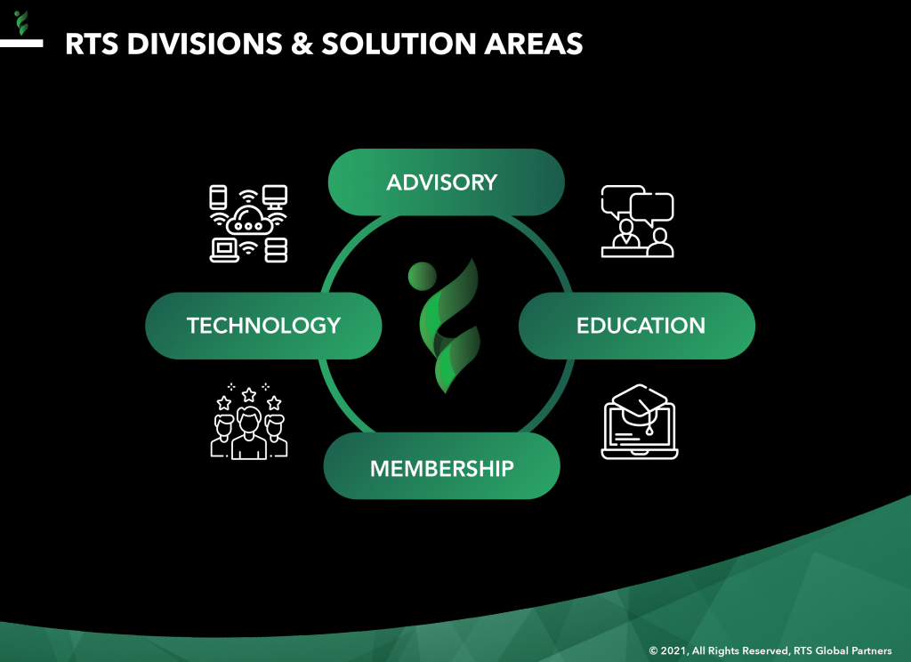 6 - RTS Divisions & Solution Areas