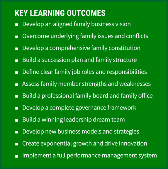 FBA Key Learning Outcomes